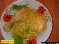 Курица карри рецепт с фото