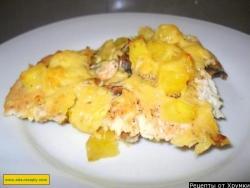 Картошка с грибами и курицей в духовке