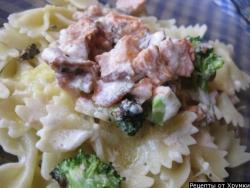 Кулинарный рецепт Фарфалле с лососем с фото